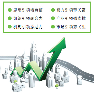 """文明标衺+���_贵州六盘水""""六个引领""""促脱贫三年内贫困发生率从23.3%降至11.91"""